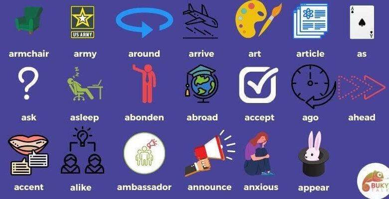Photo of A ile Başlayan İngilizce Kelimeler ve Anlamları